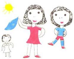 Психологические тесты рисунок семьи